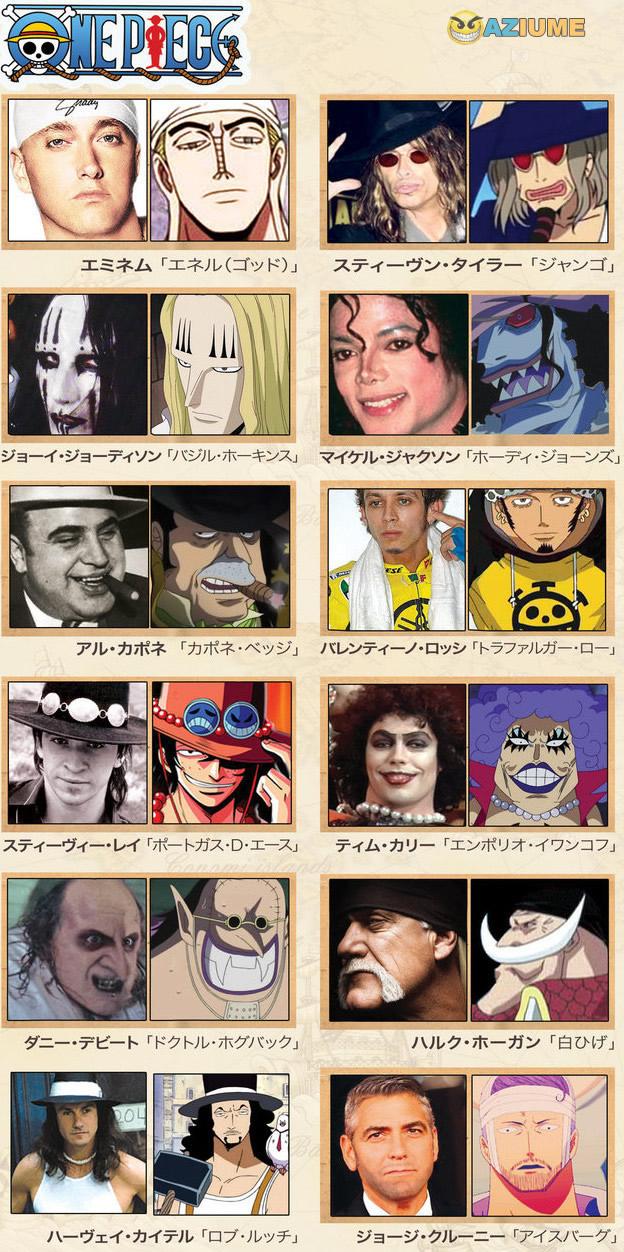 Personagens do One Piece na vida real