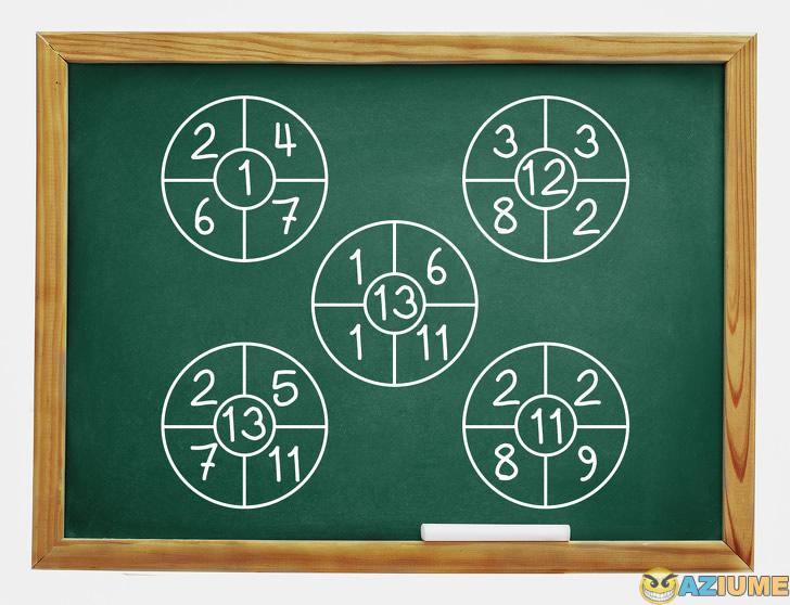 Descubra que números devem ficar no lugar dos sinais de interrogação