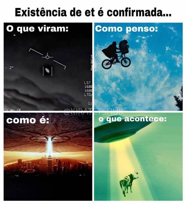 Quais serão os dados dos UFO sobre o Brasil?