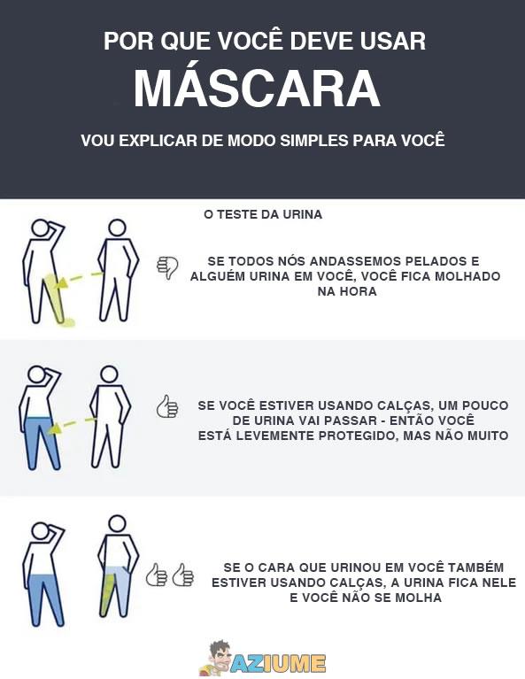 Por que você deve usar máscara