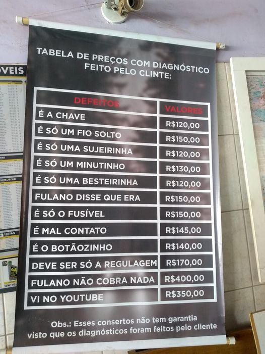 Tabela de preços feito pelo cliente